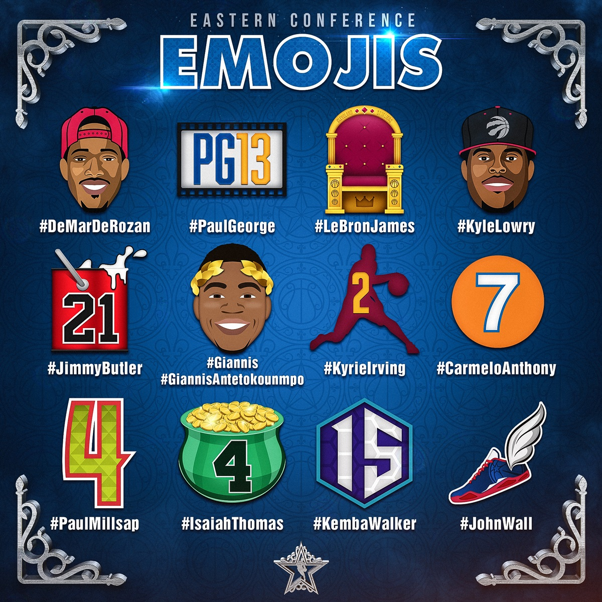 Kia New Orleans >> Twitter Is Dishing Out Emojis for NBA All-Star Weekend ...