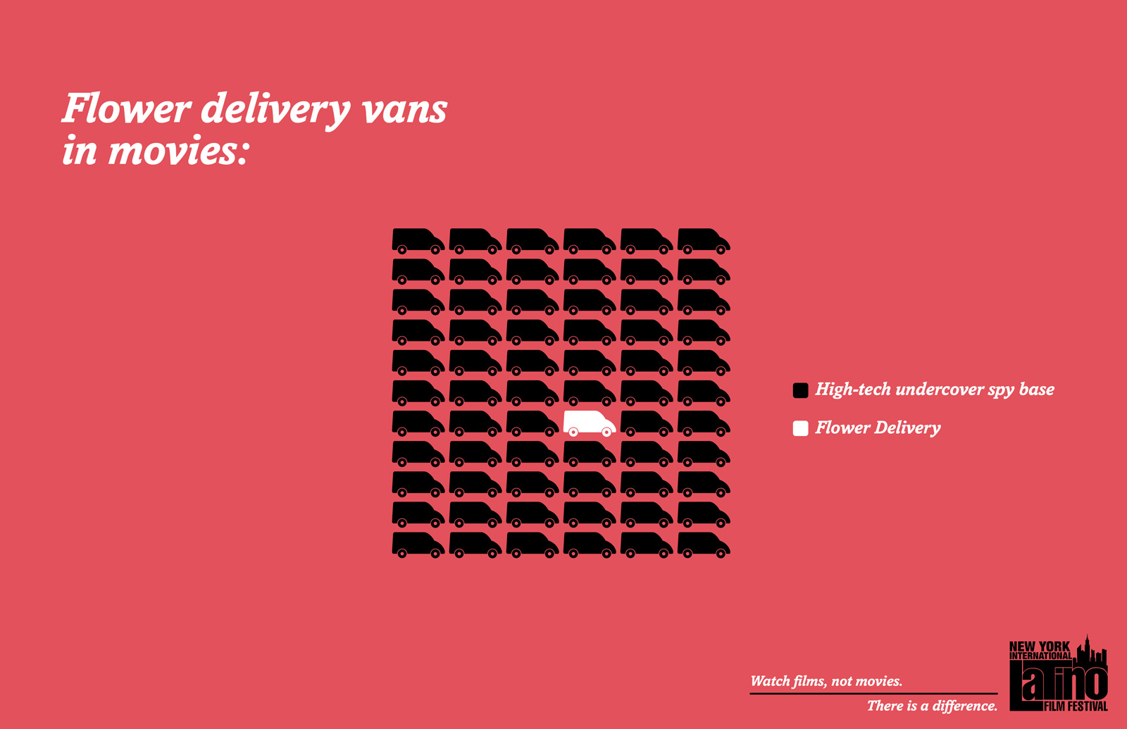 Hollywood Cliches Make For Sweet Infographics Adweek
