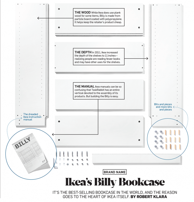 the billy bookcase stands for everything that\u0027s great (andthe billy bookcase stands for everything that\u0027s great (and frustrating) about ikea