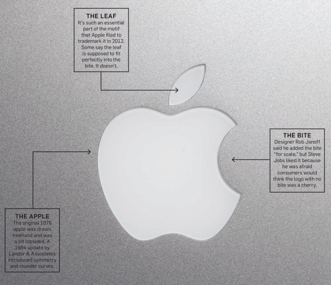 The Myths And Mysteries Of Apples Apple Adweek