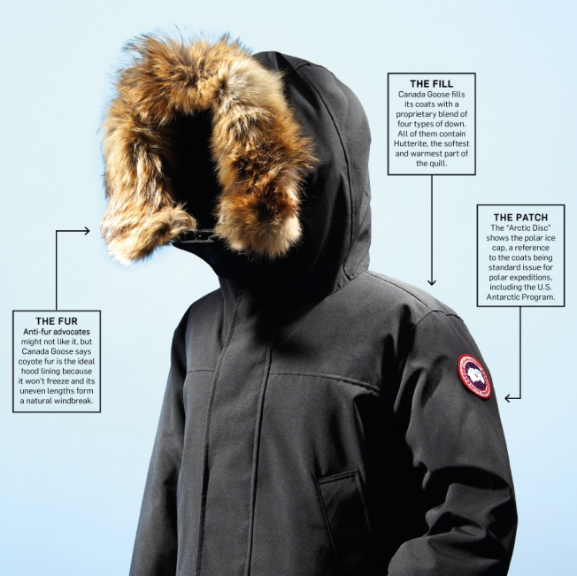 brands similar to canada goose