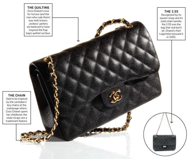 24f917a56382 Chanel s 60-Year-Old Bag Is Still a Paragon of Over-the-Shoulder ...