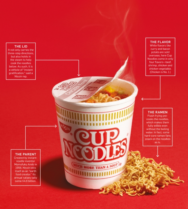 How Starving Artists, Students and Strivers Made Cup Noodles Great on
