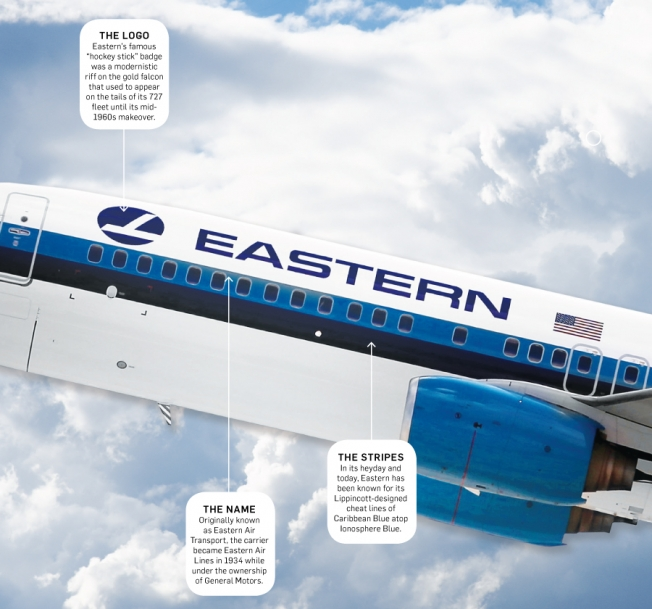 eastern airlines bankruptcy