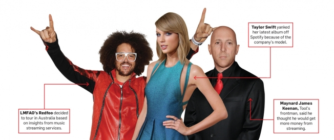 Is the Music Streaming Industry Destined to Leave Artists