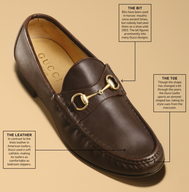e648881b5d1 Why the Gucci Loafer Is a Shoe-In for the World s Swankest Slip-On ...