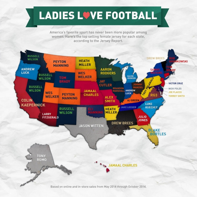 U.S. Map Shows the Best-Selling NFL Jersey Among Women in Each State –  Adweek 373d6c7c8