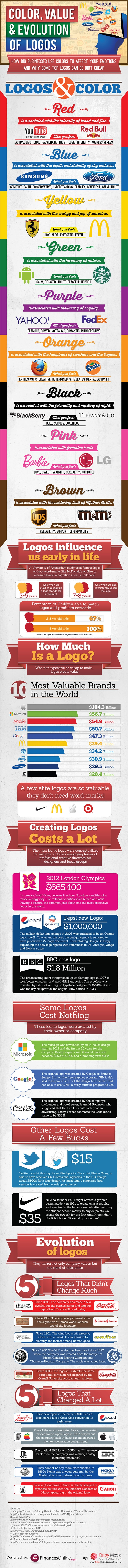 Infographic: What the Color of Your Logo Says About Your Brand – Adweek