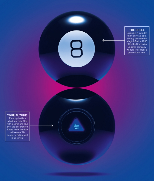 Why the Magic 8 Ball Still Holds Our Fascination – Adweek 1586239374e6