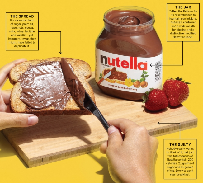 calories in a spoon of nutella - All About Spooning