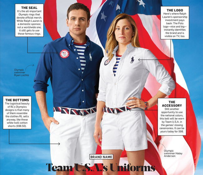Why Ralph Laurens Team Usa Uniforms Are Such A Marketing Coup Adweek