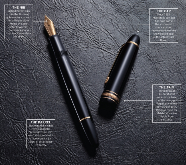 Meet The 935 Pen That Turns A Scribble Into A Status Symbol Adweek