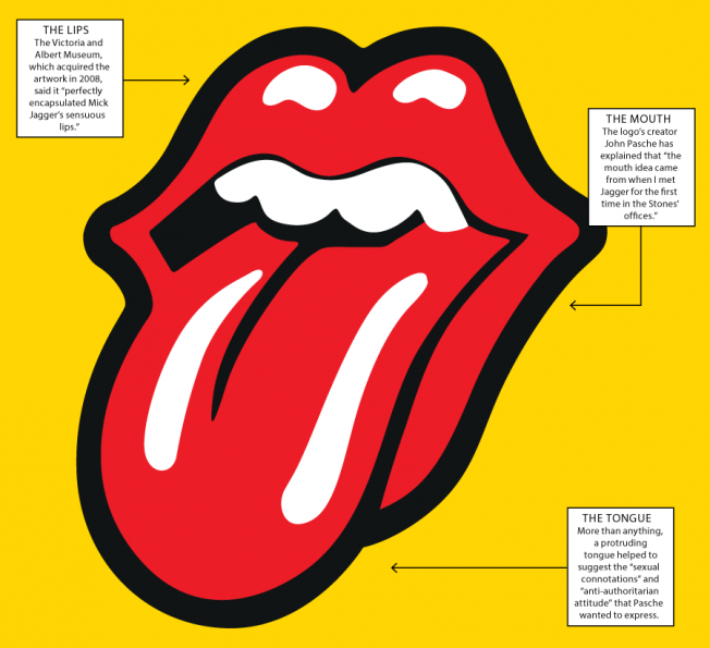How Mick Jaggers Mouth Became The Rolling Stones Legendary Logo