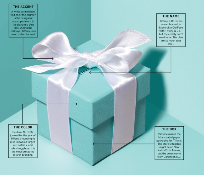fd2ca89adaa How Tiffany's Iconic Box Became the World's Most Popular Package ...