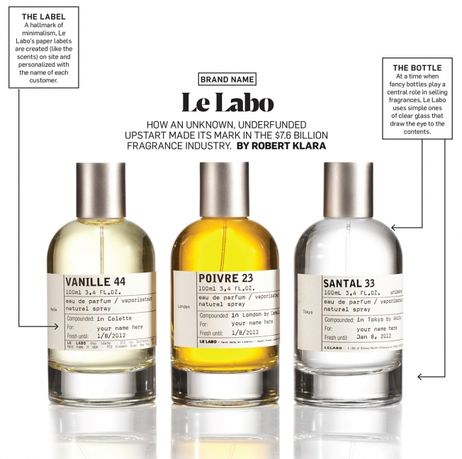 How Le Labo Took The Fragrance Industry By Storm After Starting