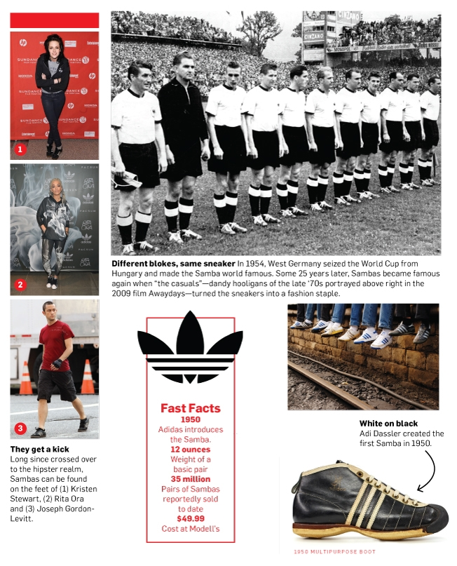 Why Adidas's Samba Design Is Still Kicking It After 65 Years