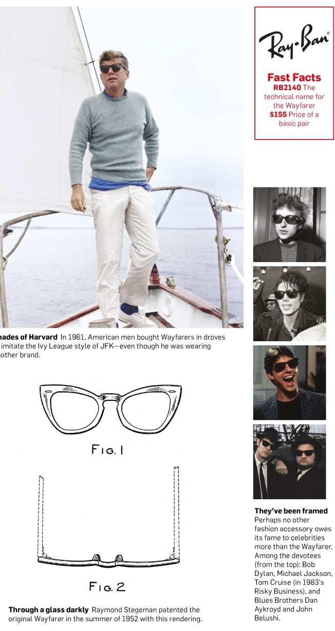 f6ee6779572 What Do So Many Celebrities See in Ray-Ban s Wayfarer Sunglasses ...