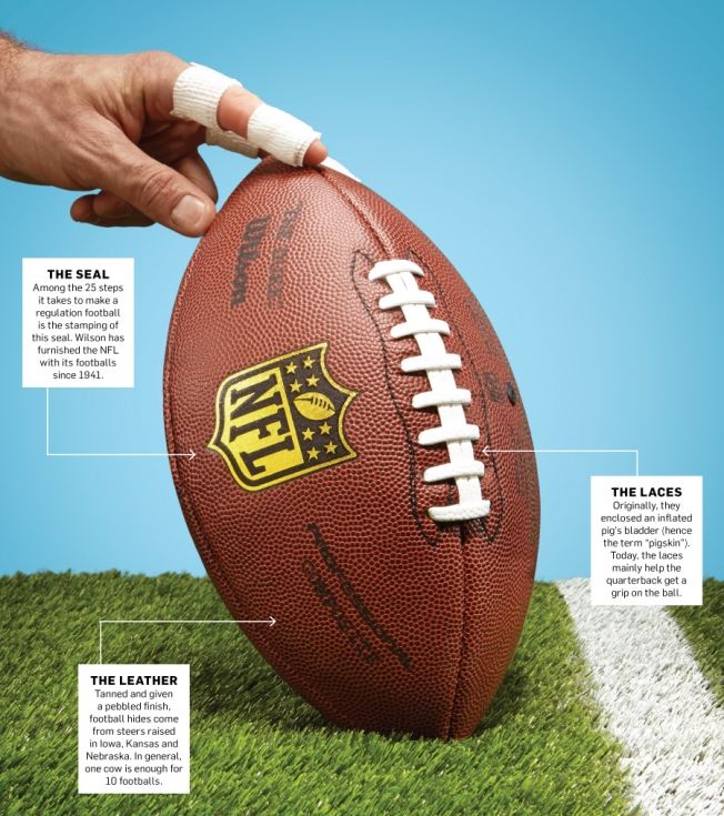 how wilson ended up making every football ever used in the super