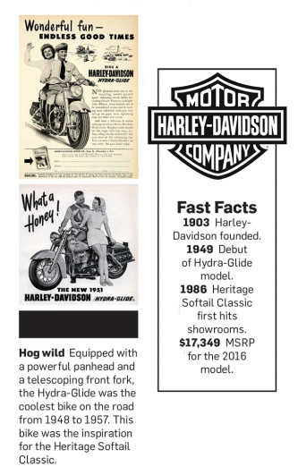 Another Reason For The Softail Classics Staying Power Is A Bit Of Engineering Alchemy Its Term Indicates Presence Rear Wheel