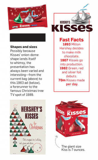Hershey Kisses Christmas Commercial.Why Hershey S Kisses Have Been Part Of The Cultural Fabric