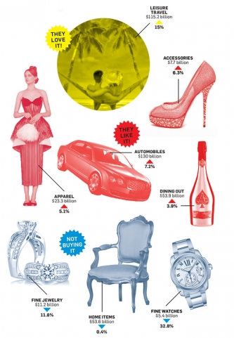 Why Rich Boys And Girls Are Buying Fewer Toys Adweek