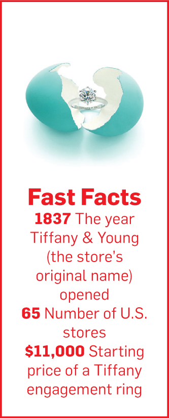 How Tiffanys Iconic Box Became The Worlds Most Popular Package