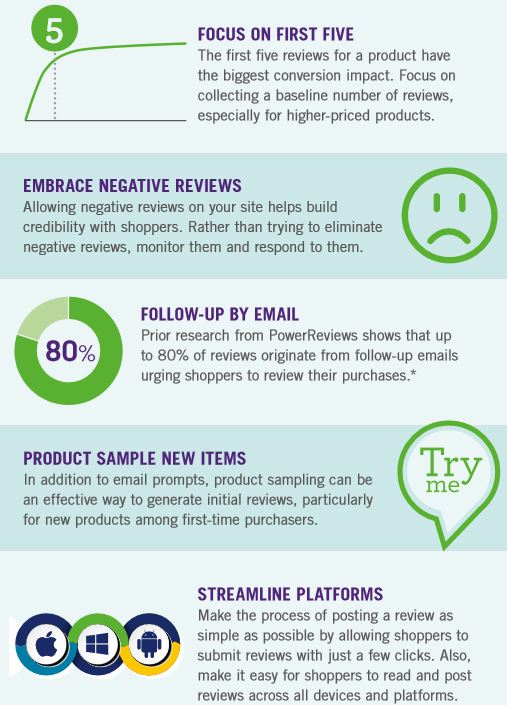 Even Bad Online Reviews Can Be Very Good For Business New Study