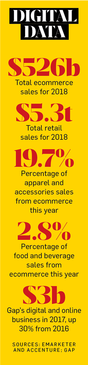 The Retail Industry Is Focusing on Customer Experience and