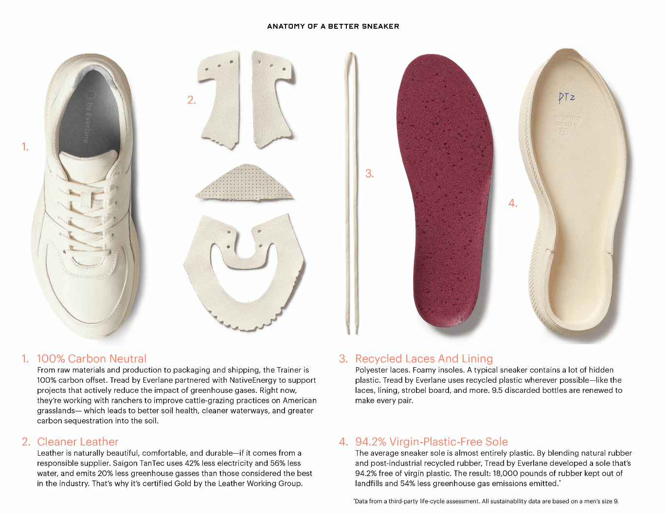 Sustainable Sneaker Brand Called Tread