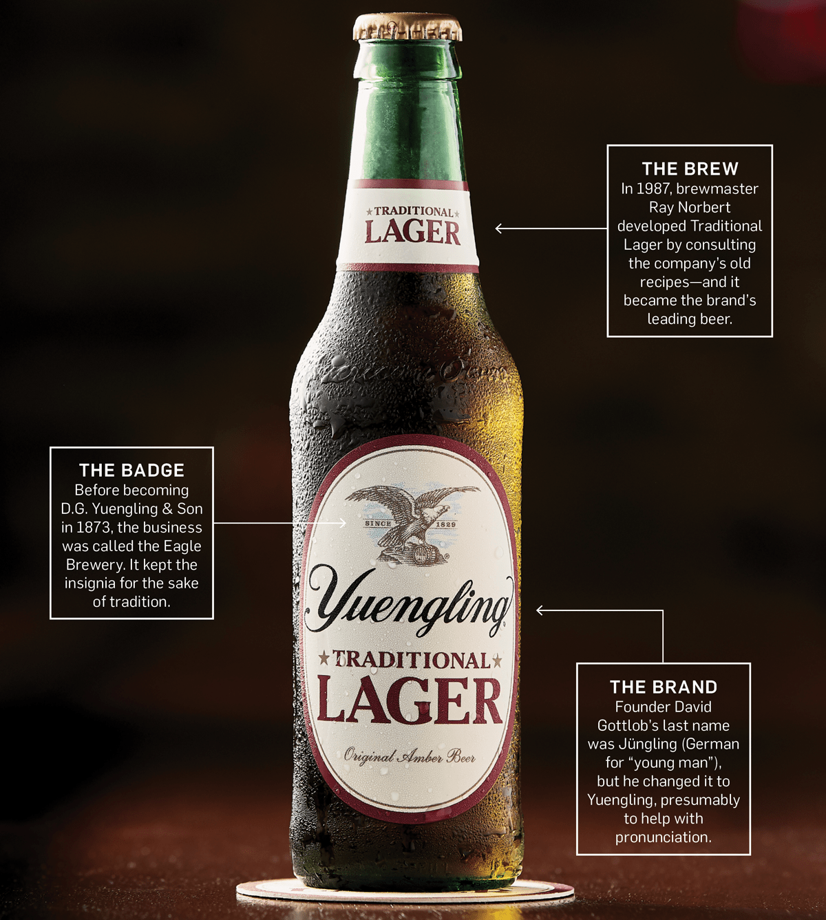 How Yuengling Beer Has Endured for a Whopping 190 Years – Adweek