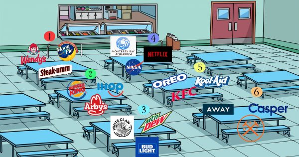 When There's a Lunchroom Meme About Brands, Everyone Wants a Seat at the Table