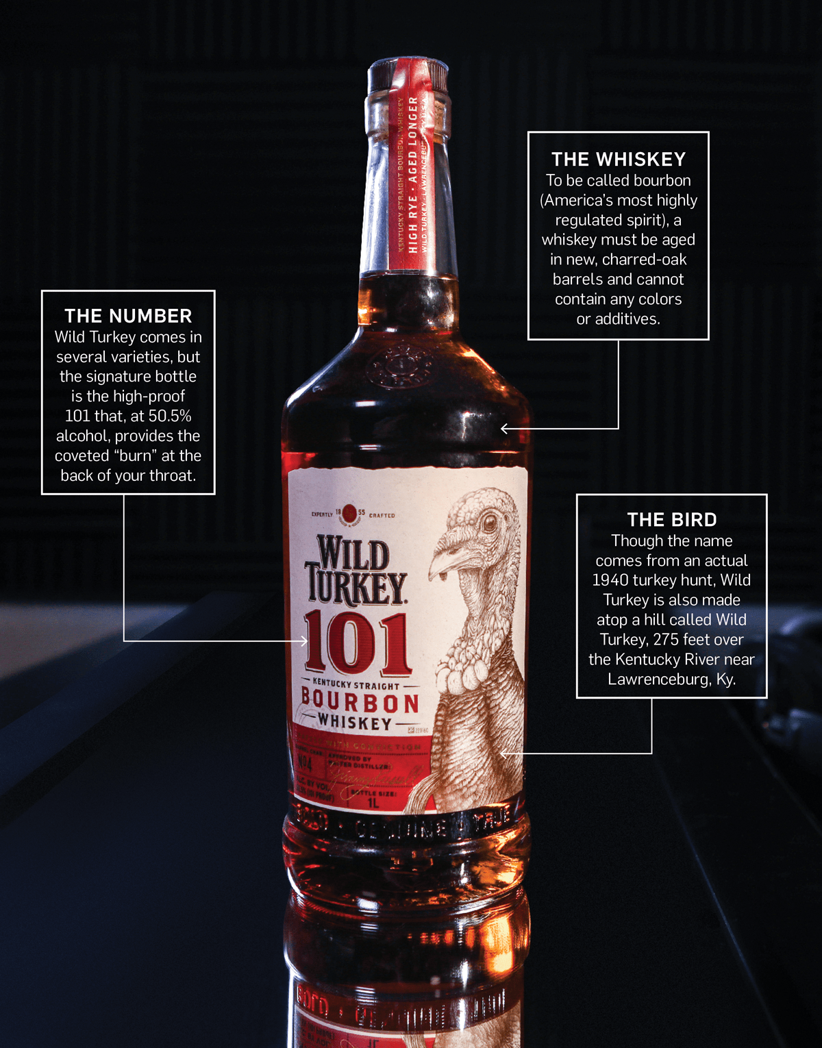 A look at Wild Turkey