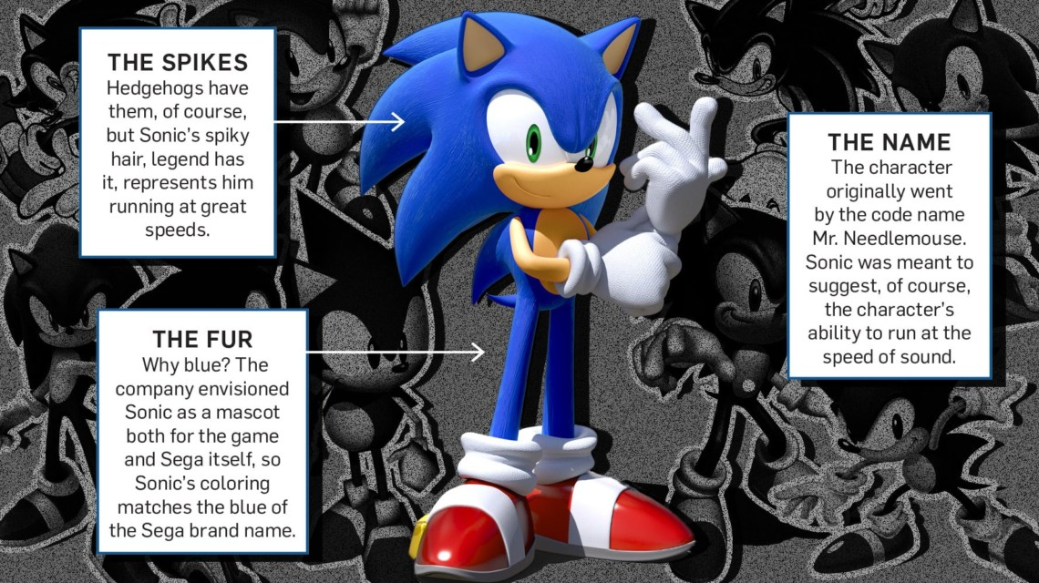 How Sonic The Hedgehog Sped Past The Competition