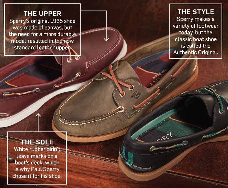 The Sperry Top-Sider Was Inspired by