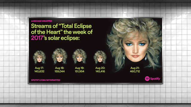 an ad in a subway of a blonde woman with big hair where her headshot gets increasingly bigger