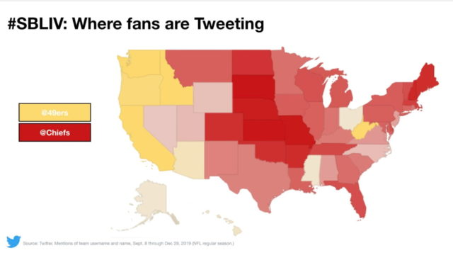 Twitter Shares Its Season Highlights From the Participants in Super Bowl LIV