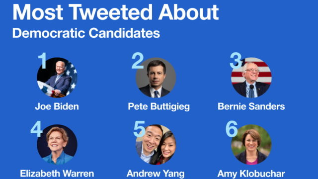 Discussion About Racism Tops Twitter During 8th Democratic Debate