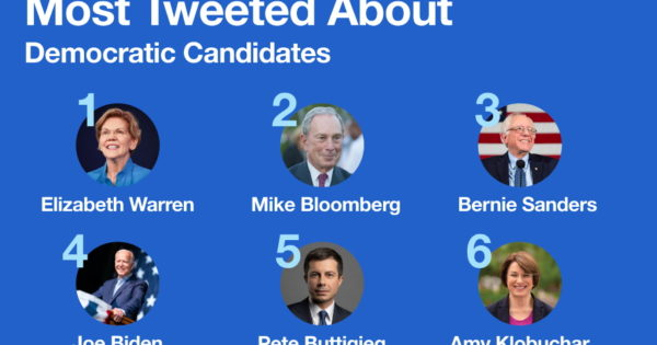 Michael Bloomberg Captures Twitter's Attention During 9th Democratic Debate