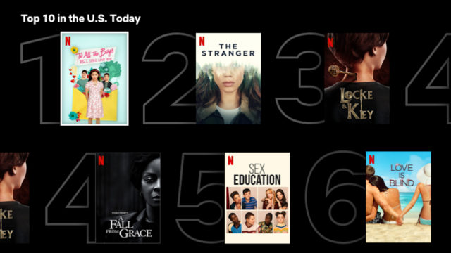A visual representation of Netflix's Top 10 list