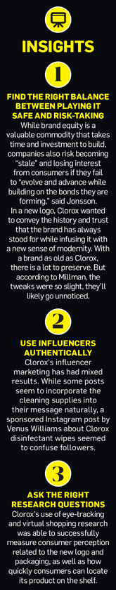 insights into clorox's rebrand