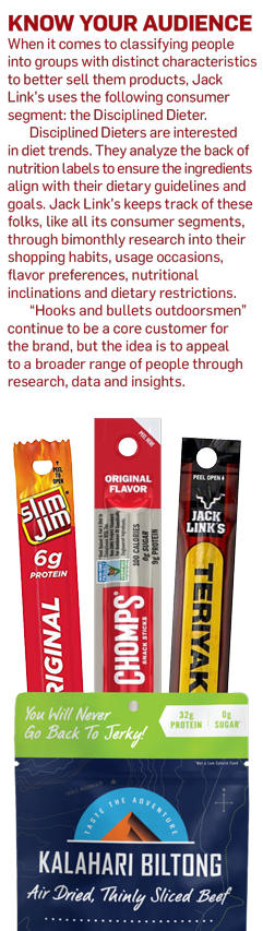 A sidebar image that says Know Your Audience with a photo of Slim Jim, Chomps and Jack Link's
