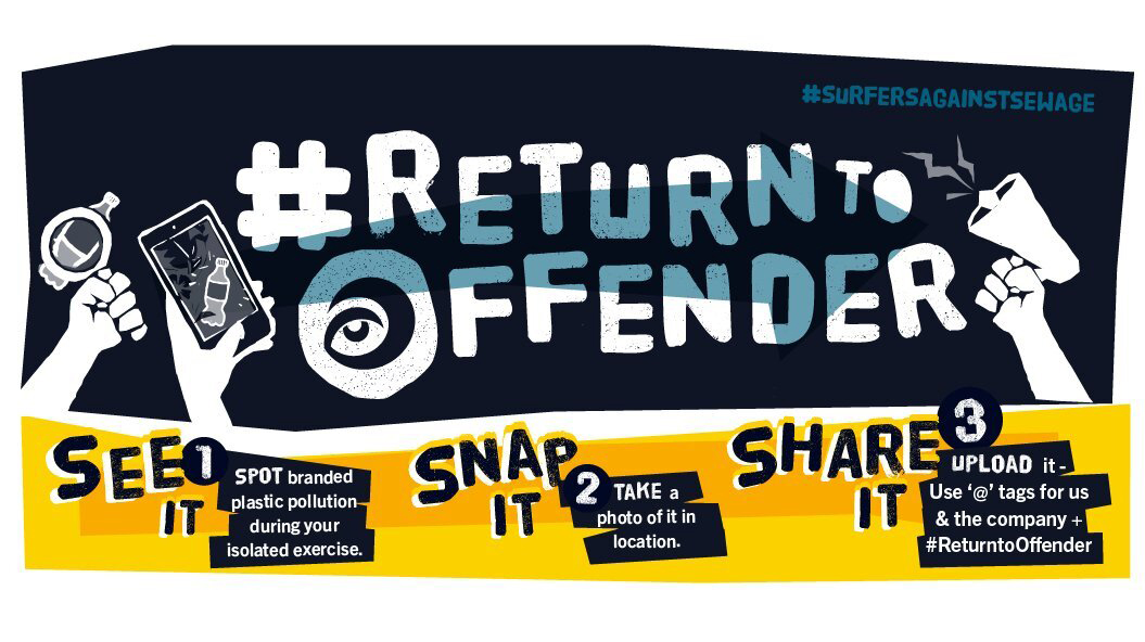 an illustrated poster that says #ReturnToOffenders with instructions