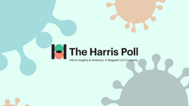 harris poll with coronavirus decals