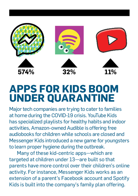 A sidebar that's titled 'Apps for Kids Boom Under Quarantine'