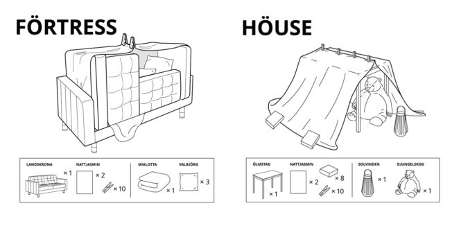 Image of the Ikea home forts
