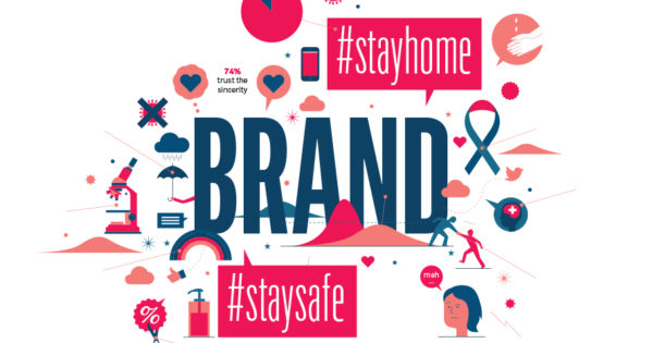 What Gen Z Wants From Brands During a Pandemic