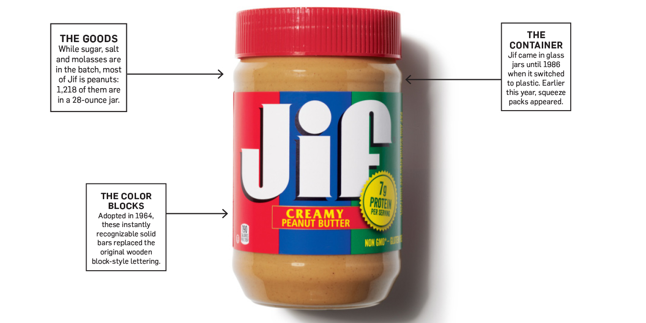 jif peanut butter with extra info coming out