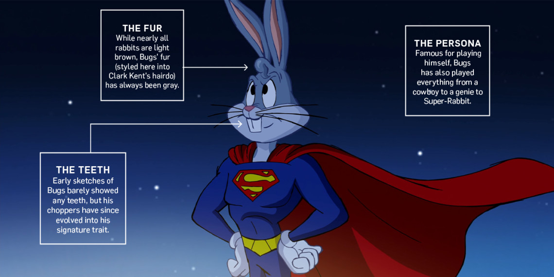 bugs bunny in a superman outfit with notes about his teeth and fur