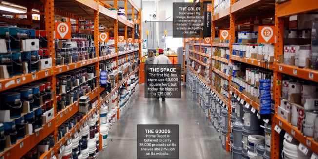 the inside of a home depot