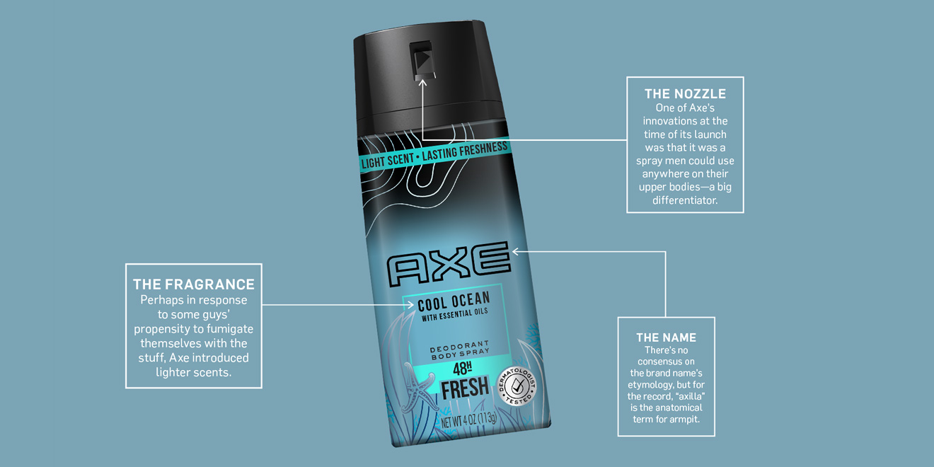 Photo of Axe deodorant